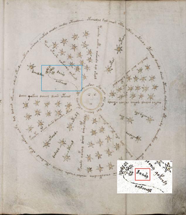 Стефан Бакс узнал на одном из рисунков скопление Плеяды, благодаря чему расшифровал несколько букв