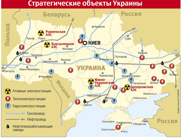 АЭС Украины