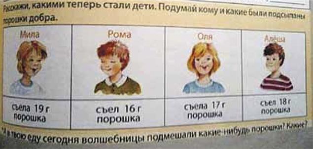 задания про здоровый образ жизни для дошкольников