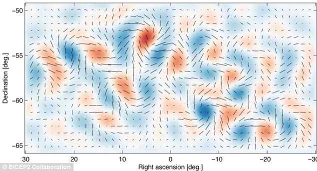 Поляризация фона, вызванная прохождением гравитационных волн