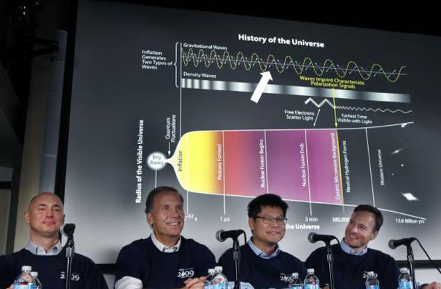Ученые докладывают об открытии следов гравитационных волн
