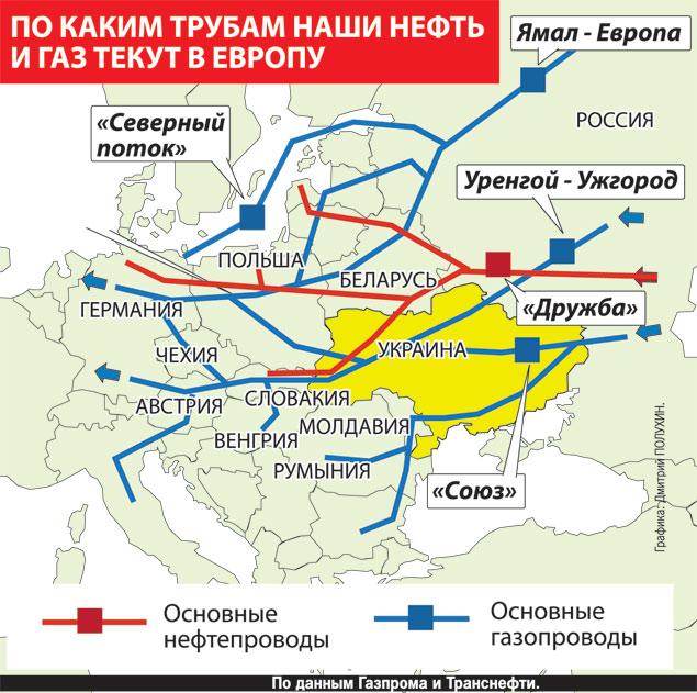 газопроводов на Украине