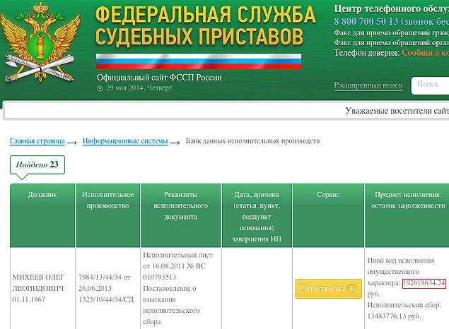 """В базе ФССП на депутата Михеева приличное """"досье"""" - десятки исполнительных листов и миллиардные долги."""