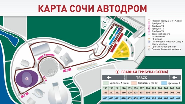 Схема трассы Сочи Автодром
