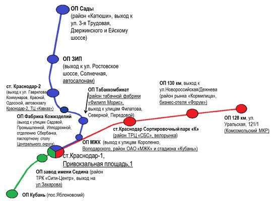 Схема линий городской