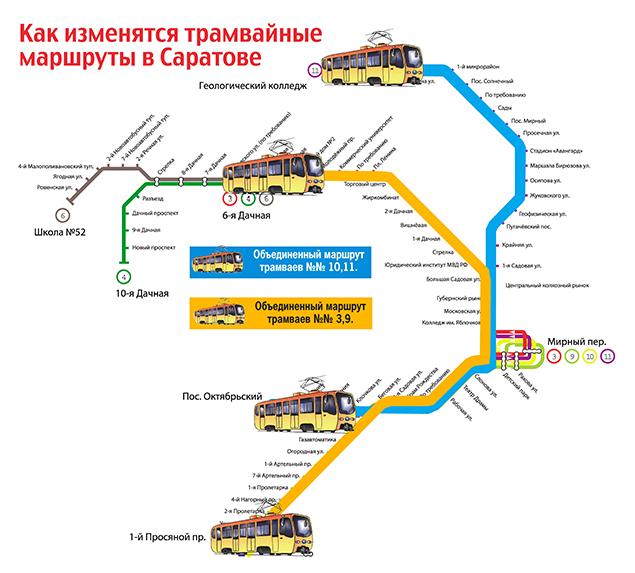 Схема: sarmetro.ru