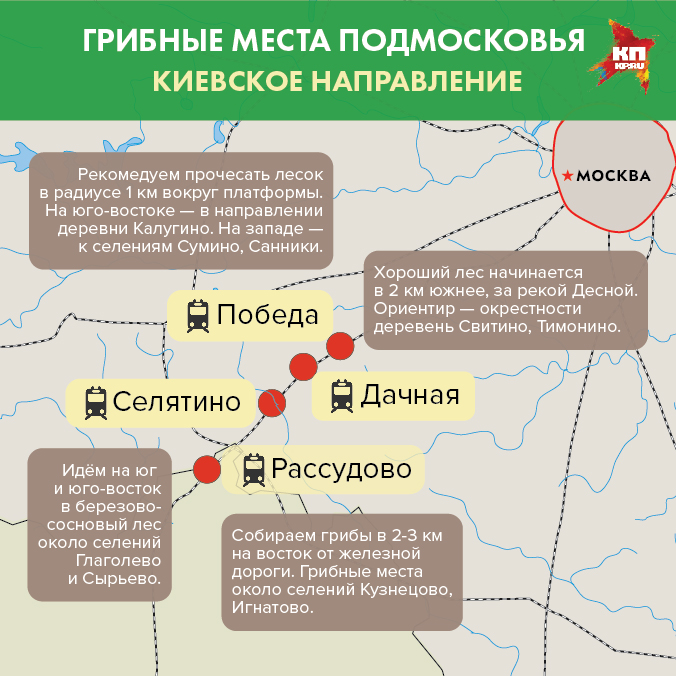 Железная дорога Киевского