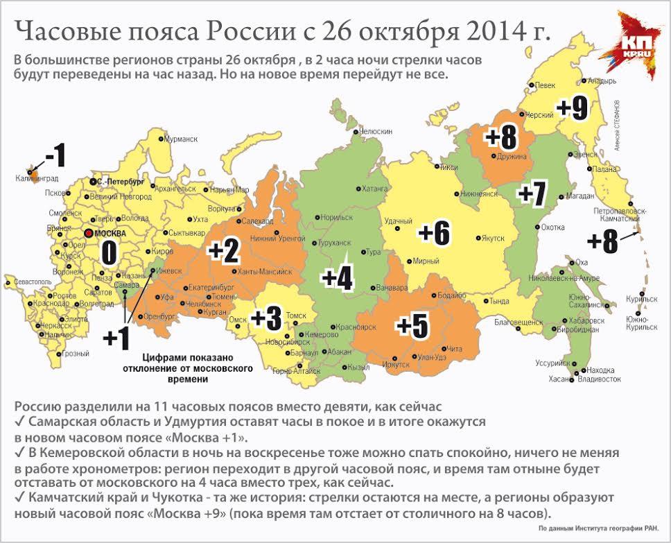 Россию разделили на 11 часовых