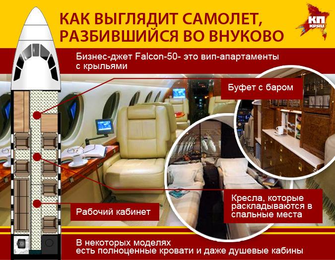 авиакатастрофы во Внуково: