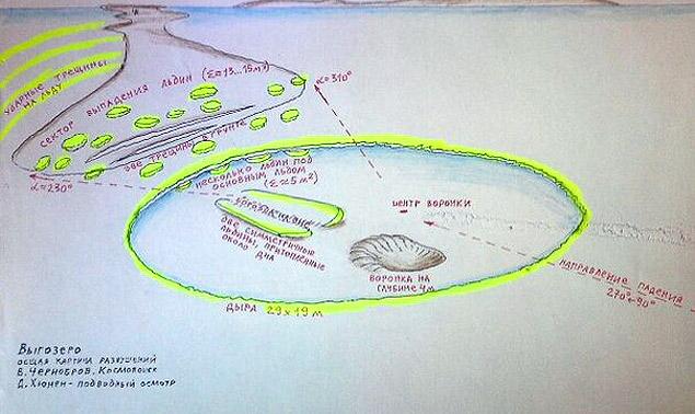 Схема падения метеорита.