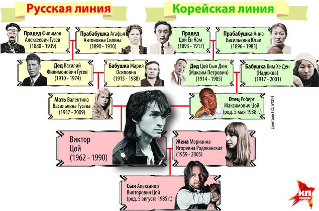 Дмитрий ПОЛУХИН