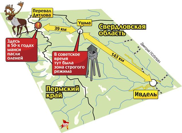 Схема маршрута группы Дятлова.