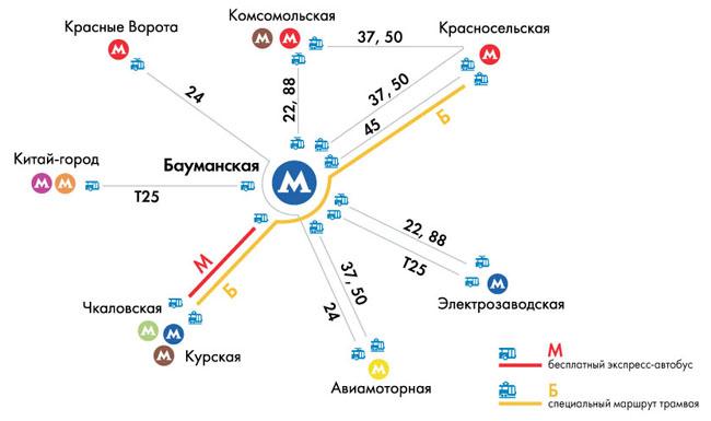 Из-за ремонта станции метро «