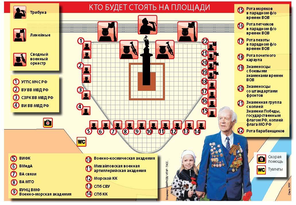по Дворцовой проедут танки