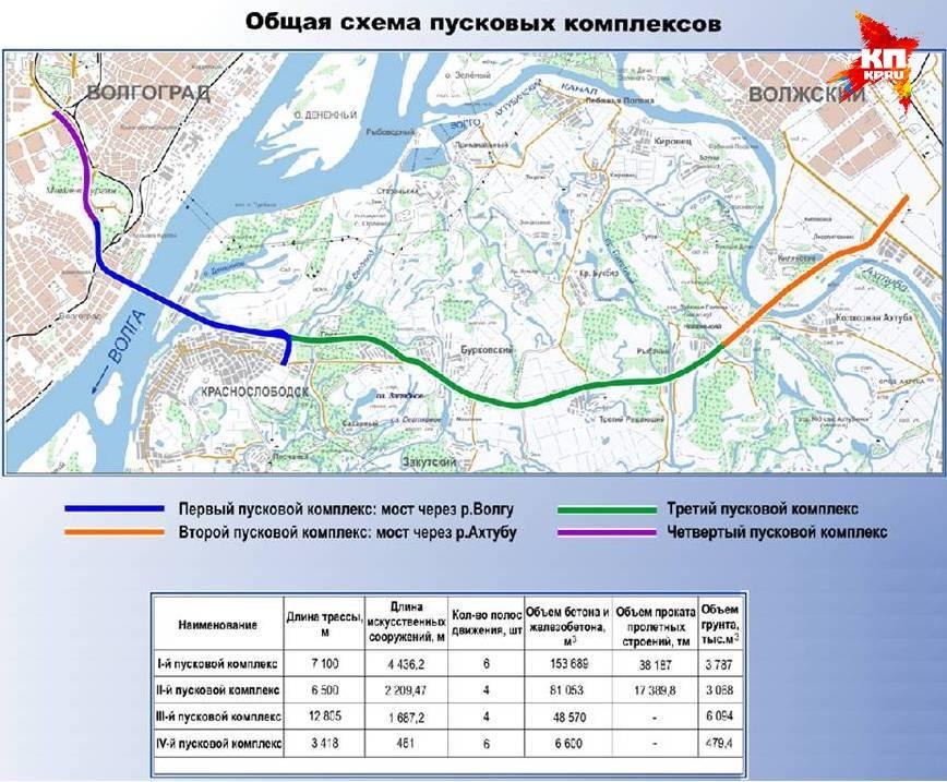 Через Волгоград пройдет