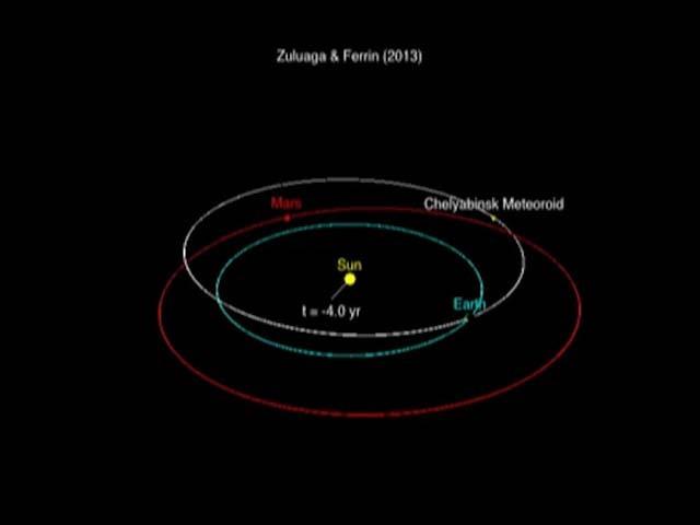 Ученые реконструировали траекторию полета Челябинского метеорита