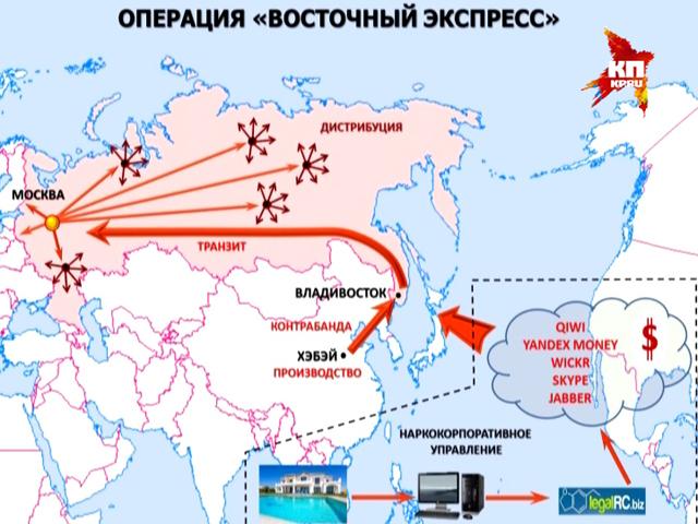 В России остановили «Восточный экспресс»