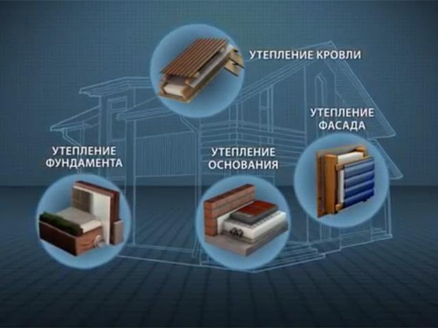 Использование пенополистирола в пассивных домах